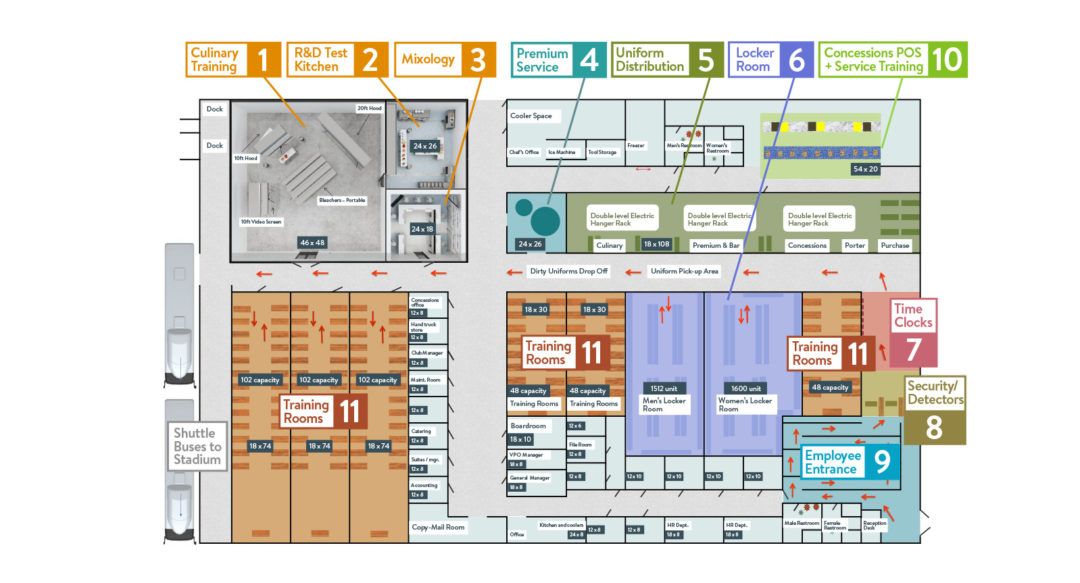 Building Redesign Floorplan Plannogram