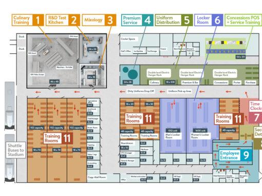 Building Redesign Floorplan Plannogram